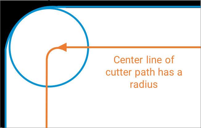 Corner Radii