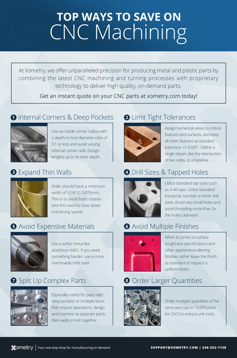 Xometry CNC Machining Infographic